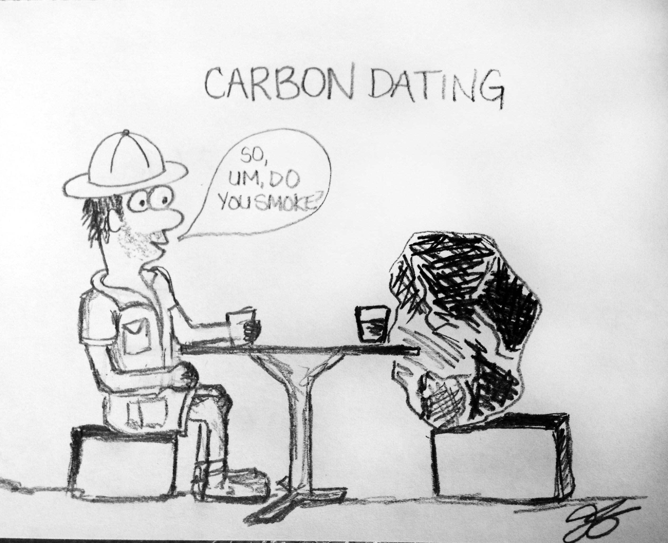When was carbon dating invented