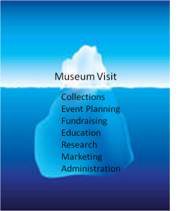 museumiceberg