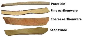 Ceramic types